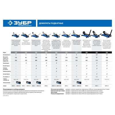 Домкрат гидравлический подкатной T35, 2т, 85-330мм, ЗУБР Профессионал 43056-2