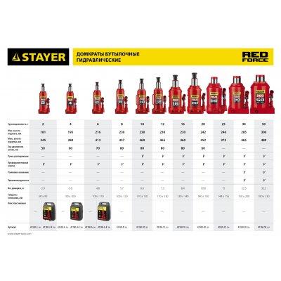 "Домкрат гидравлический бутылочный ""RED FORCE"", 25т, 240-375 мм, STAYER 43160-25"